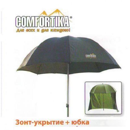 выбрать зонт для рыбалки