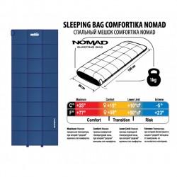 Спальник COMFORTIKA NOMAD R +15C/-5C